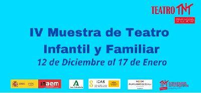 Cartel IV Muestra de Teatro Infantil y Familiar en el Centro TNT-Atalaya Sevilla 2020-2021